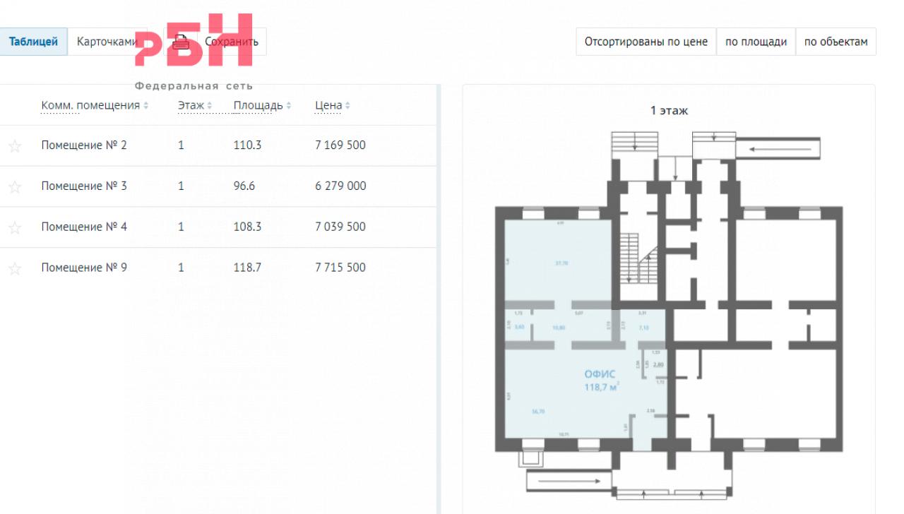 Продажа коммерческой недвижимости, 96м <sup>2</sup>, Тюмень, Амурская ул.,  4